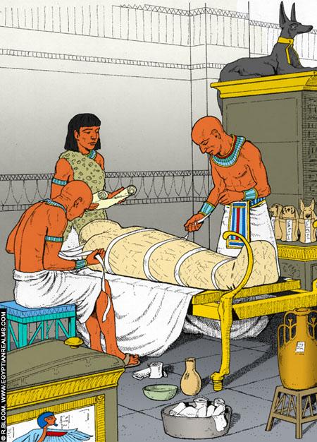 Illustratie van een mummie tafereel uit het oude-Egypte.
