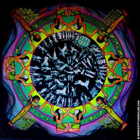 Egyptische Zodiak.