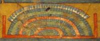 Oud-Egyptisch hieroglief van de horizon.