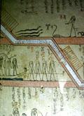Kaart van de Egyptische Onderwereld.