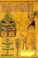 Voorstelling op Papyrus van Nijlpaard Thiouis.