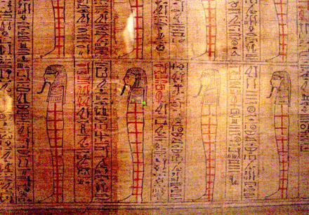 Papyrus met hierogliefen inscripties.